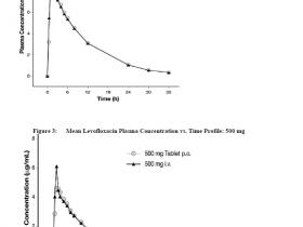 甲磺酸左氧氟沙星  Levofloxacin.jhszyfsxzsy.