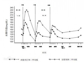 磷酸西格列汀片.lsxgltp.